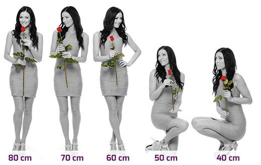 Jakou délku vybrat?